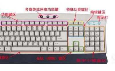如何学电脑 怎样学电脑打字最快电脑新手如何快速学会打字